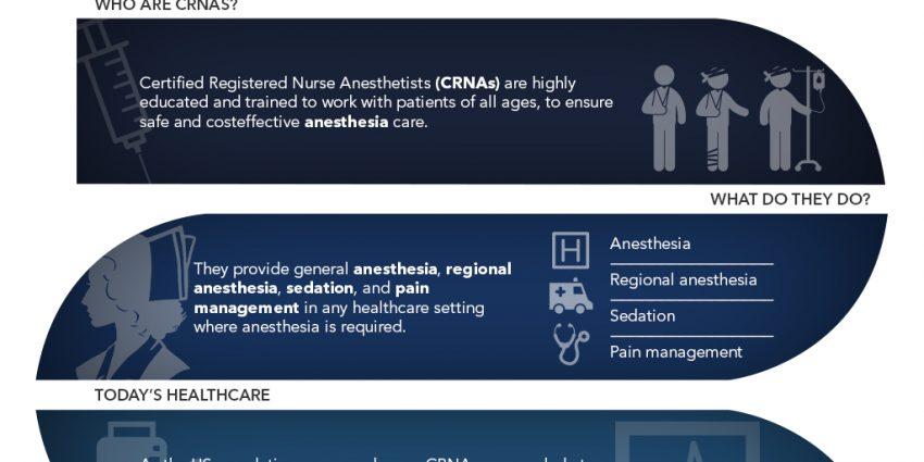 Cnras Nurse Advisor Magazine